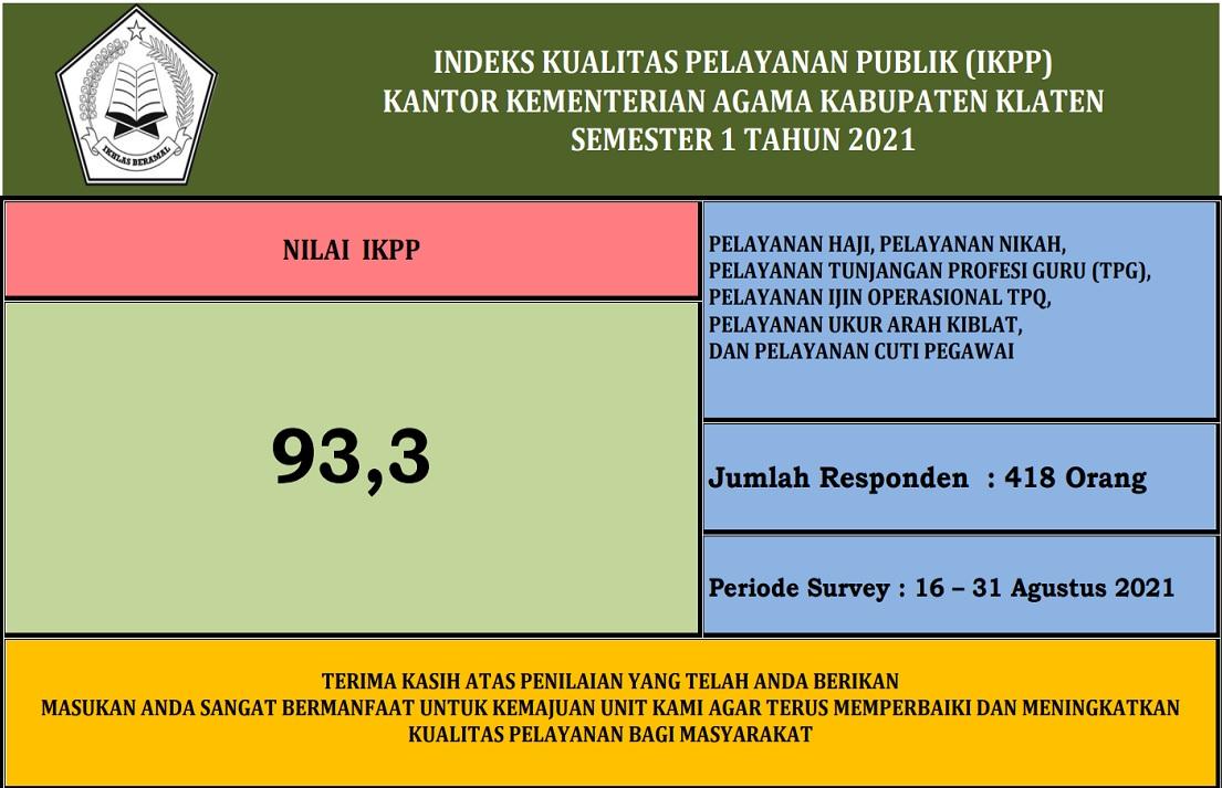 Survey Layanan Publik 2020